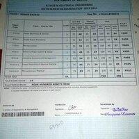 Ksou b tech electricaldistance last semestar 2015 mark sheet ksou b tech electricaldistance last semestar 2015 mark sheet passing certificate not issued yadclub Choice Image