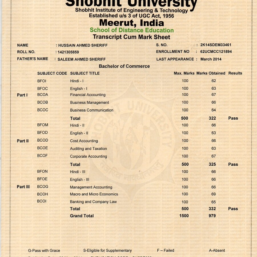 Shobhit university customer care complaints and reviews yelopaper Gallery