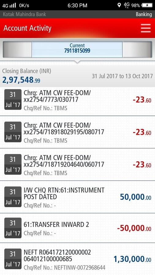 Kotak Mahindra Bank Cibil Report