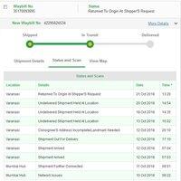 Blue Dart Express — national pension system document not sent