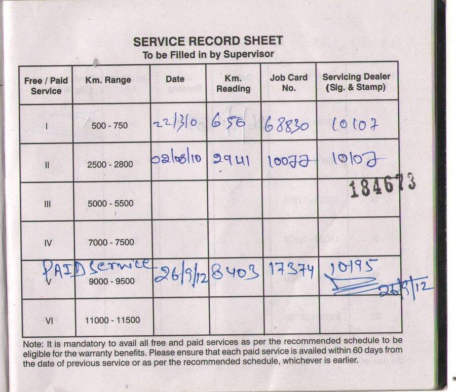 Hero Service Complaint Mail Id