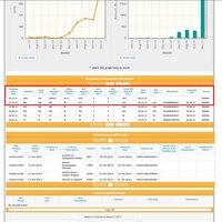 Tamilnadu Electricity Board (TNEB) — Excess Billing